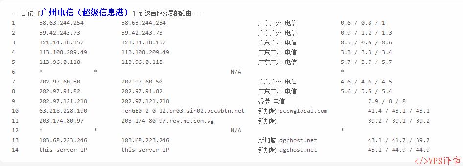 QQ截图20160915115618.png #测评#DGCHOST 新加坡直连 首月1刀机测评 VPS测评 第3张