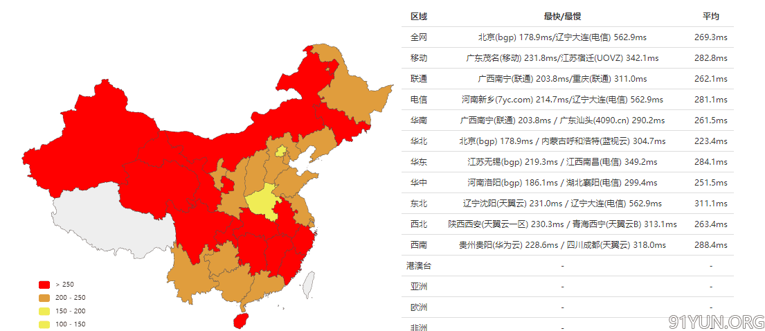 Rostelecom(喀山)